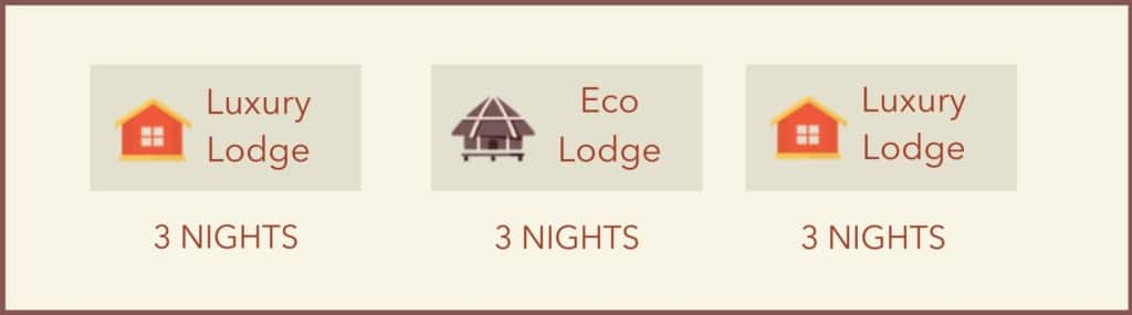 In-Style Safari 10 Day Accommodation Guide