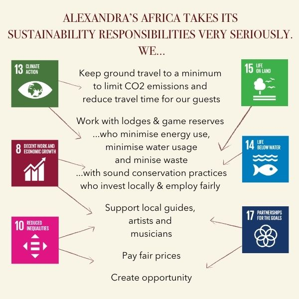 SDG mapping for responsible tourism